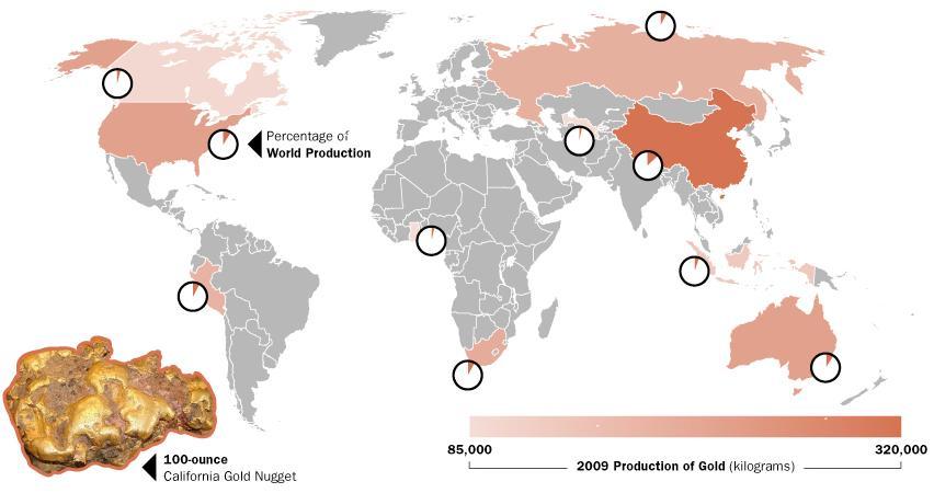 Guldproduktion i världen.