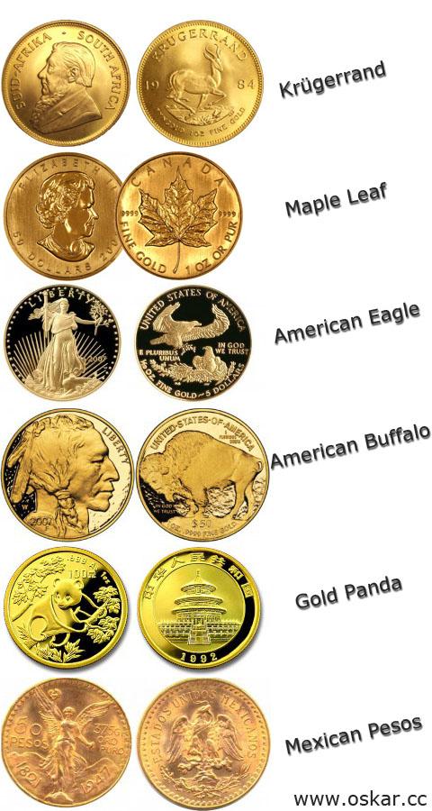 Kända guldmynt, bl.a. Krugerrand.