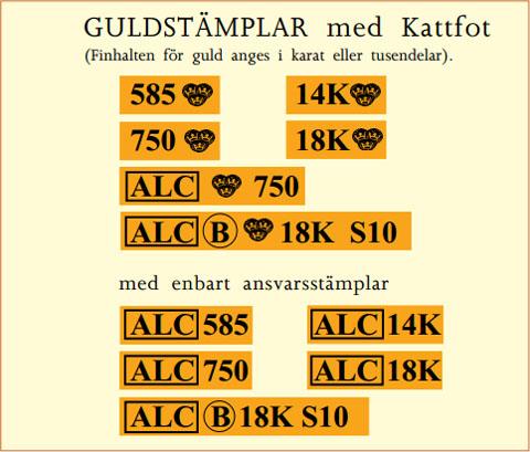 Tidsmæssigt Guldstämplar - Guldprospektering.se XK-13